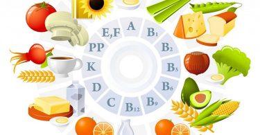 vi chất dinh dưỡng